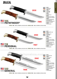 PATHFINDER PERSONAL GENERAL KNIVES Buck