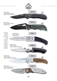 PUMA TEC POCKETKNIVES TACTICS 2 PUMA